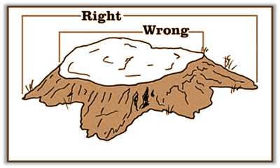 Right_Wrong1